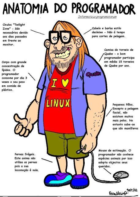 Anatomia de umProgramador